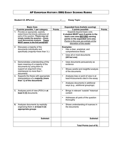 biology paper rubric Ap® biology 2010 scoring guidelines the college board the college board is a not-for-profit membership association whose mission is to connect students to college success and.